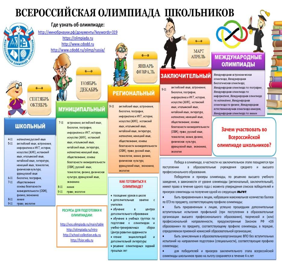 https://komitet-demiynsk.edusite.ru/images/p31_vserossiyskayaolimpiadashkol-nikov.jpg